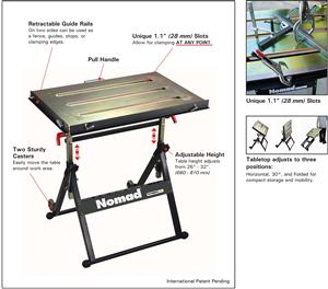 Welding Table Nomad